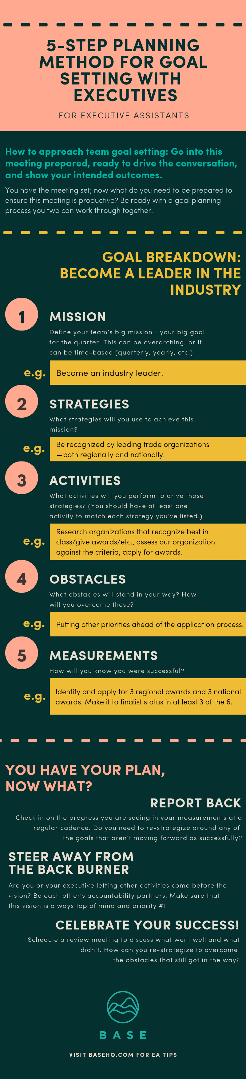 5-step goal planning infographic (3)